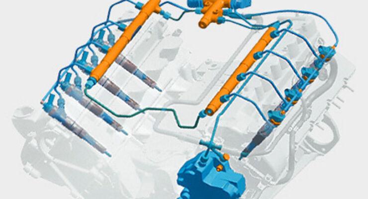 Bosch: 50 Millionen Common-Rail-Systeme