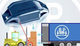 Der CargoTracer von BPW