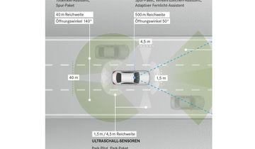 Mercedes-Benz E-Klasse, Sensoren   Mercedes-Benz E-Class, Sensors (german version)